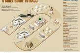 A-Brief-Guide-to-Hajj-eBook.jpg