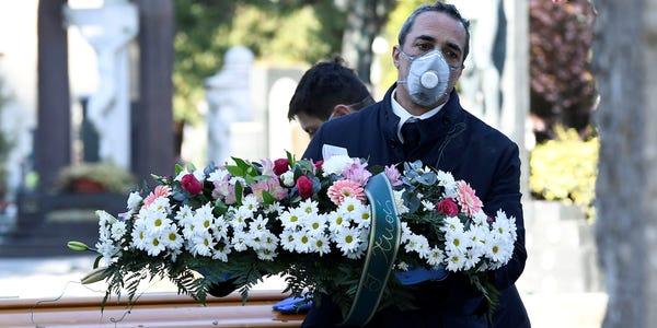 Islamic Guidelines Pertaining to Funerals During Coronavirus Pandemic